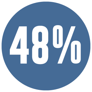 Stat Shot Graphic